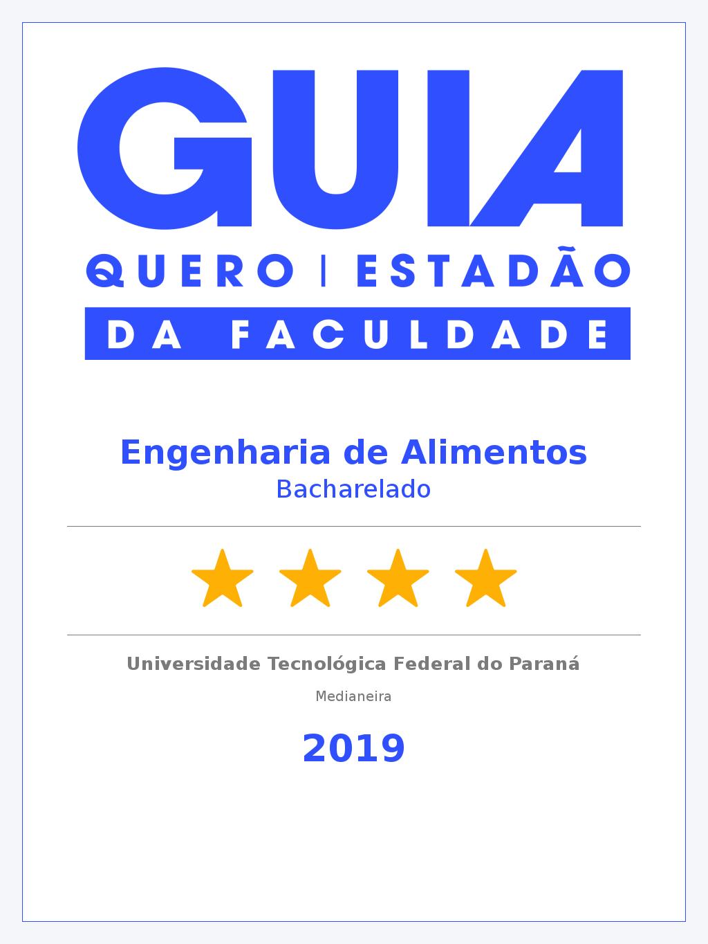 A classificação foi realizada pela equipe do Guia da Faculdade, uma parceria entre a Quero Educação e o jornal O Estado de São Paulo.