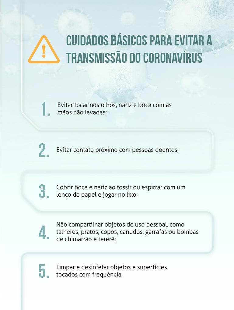 Infográfico Coronavírus (Imagem: Decom)
